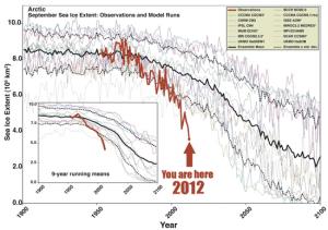 arctic_sea_ice_record_low